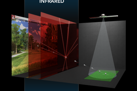 virtual golf at halfway house indoor golf following simulators